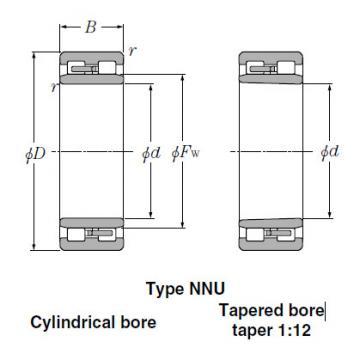 Bearings Cylindrical Roller Bearings NNU3022