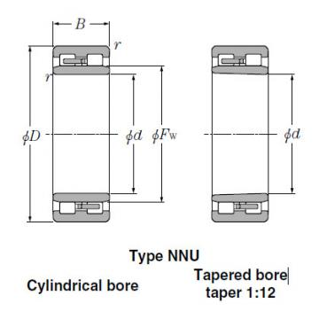Bearings Cylindrical Roller Bearings NNU38/500